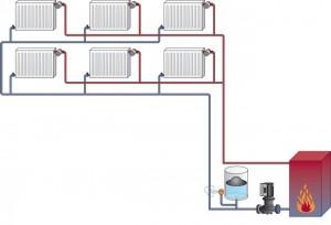 Двотрубна система опалення будинку
