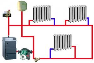 Однотрубна розводка опалювальної системи