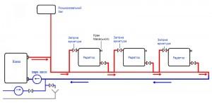 Схема пристрою опалювальної системи ленінградка