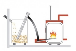 Система опалення на пеллетах