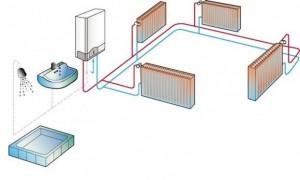 Схема підключення газових двоконтурних котлів