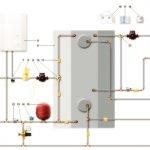 Якою може бути обв'язка твердопаливних котлів опалення – схеми проста і складна
