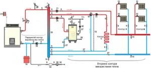 Схема підключення газового котла в заміському будинку