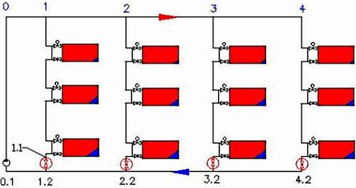 Опалення з автоматичний стабілізатор витрати регульований динамічний VT.PIC.