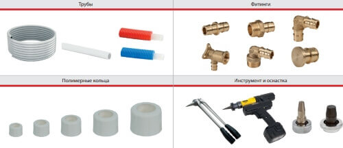 Труби, фітинги, кільця, інструмент системи GIACOMINI GX.