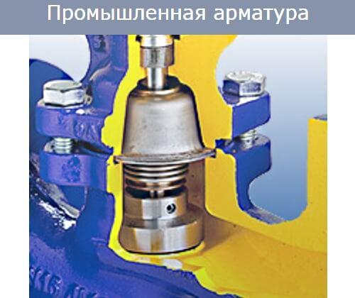 zetkama - промислова трубопровідна арматура, клапан в розрізі.