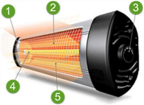Инфрачервоний обігрівач конструкція.