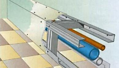 Гіпсокартонний короб для труб опалення, водопостачання.