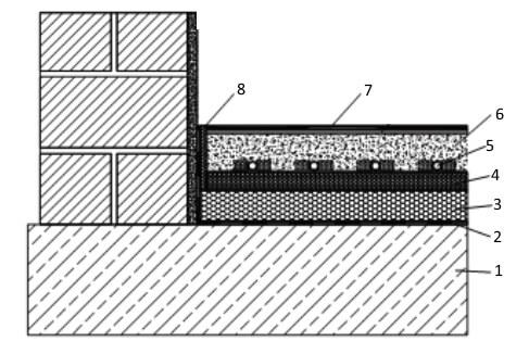 Конструкція водяної теплої підлоги пошарово.