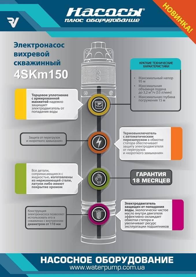 Насос свердловинний 4SKm.