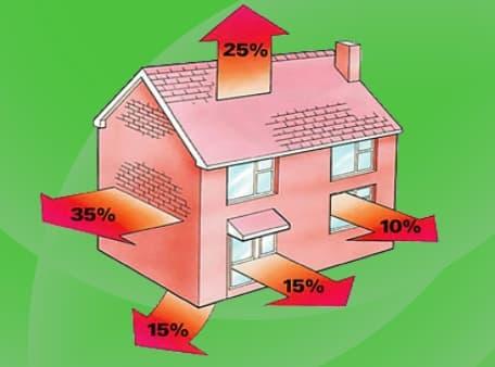 Будинок енергозбереження.