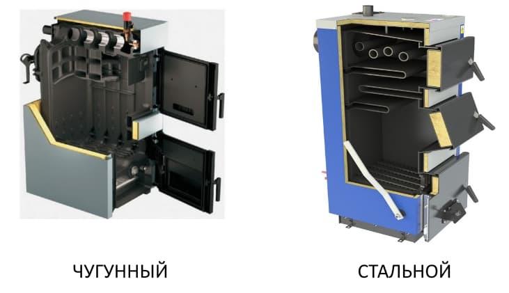 Порівняння котлів з сталевим та чавунним теплообмінниками.