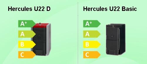Твердопаливны котли ВІАДРУС Hercules U22 (D, BASIC).