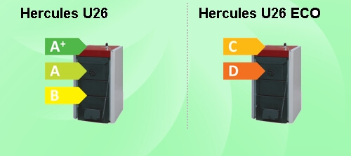 Котли на твердому паливі VIADRUS Hercules U26 .