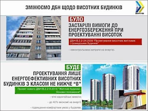 при проектуванні висотних будівель і споруд вимагається передбачати клас енергоефективності не нижче «В»