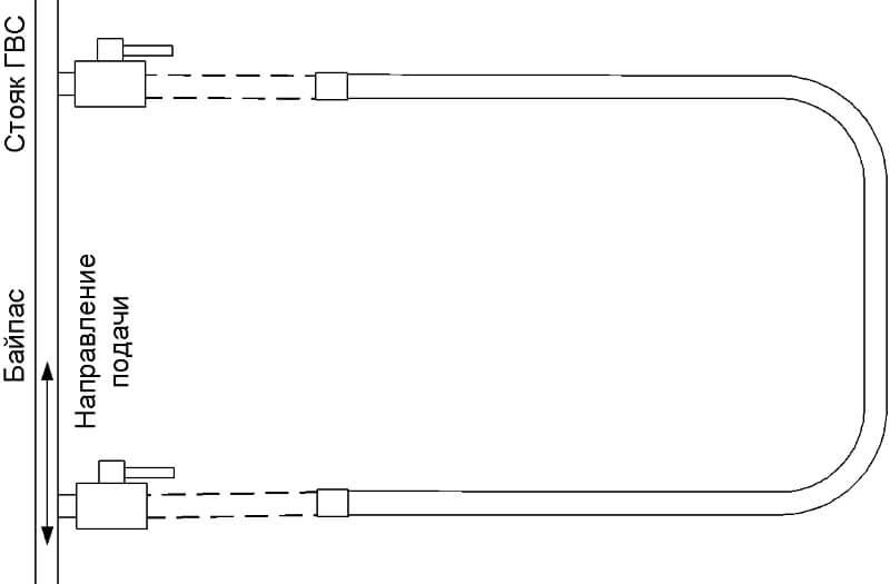 Підключення сушарки без звуження і зміщення байпаса.