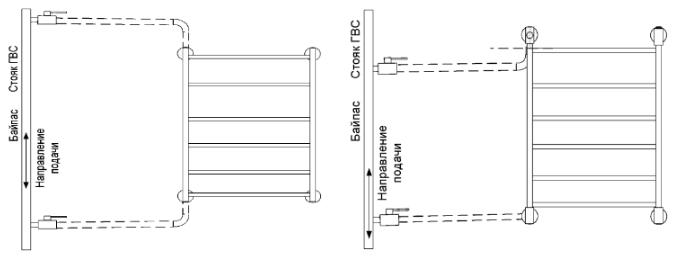 Варіанти підключення сушарки рушників.