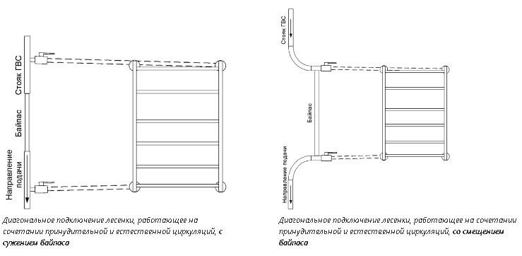 Бокове , діагональне підключення сушилки рушників без звуження.