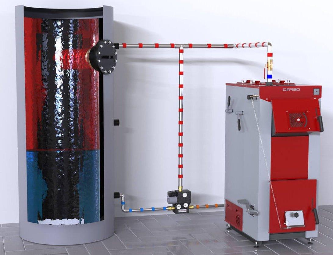 Твердопаливний котел з теплоакумулятором та терморегулятором DEFRO 57.