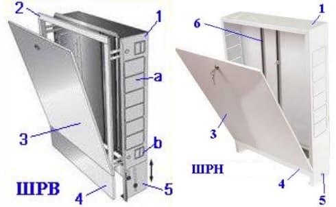 Конструкція колекторної шафи.