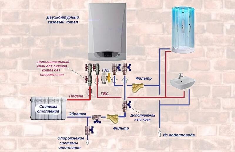 Схема двоконтурного газового котла.
