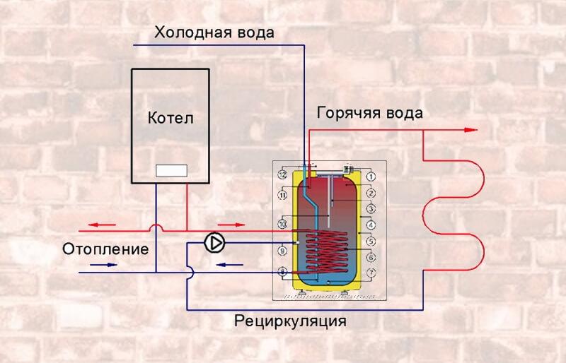 Схема одноконтурного котла.