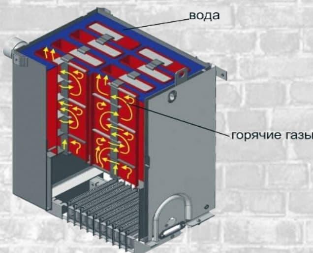 Схема котла теплообмінник.