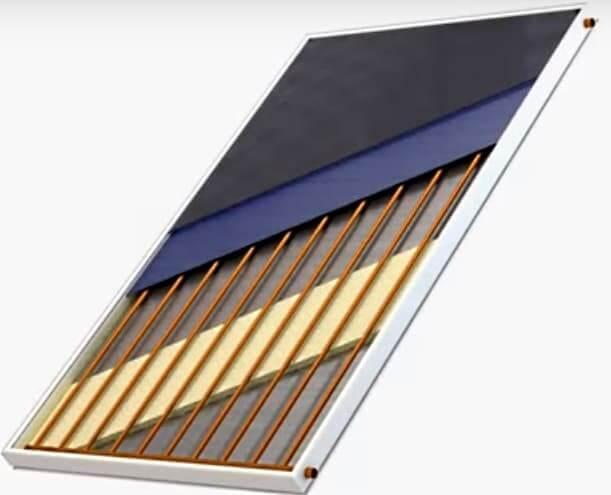 Плоский сонячний колектор для опалення, ГВП.