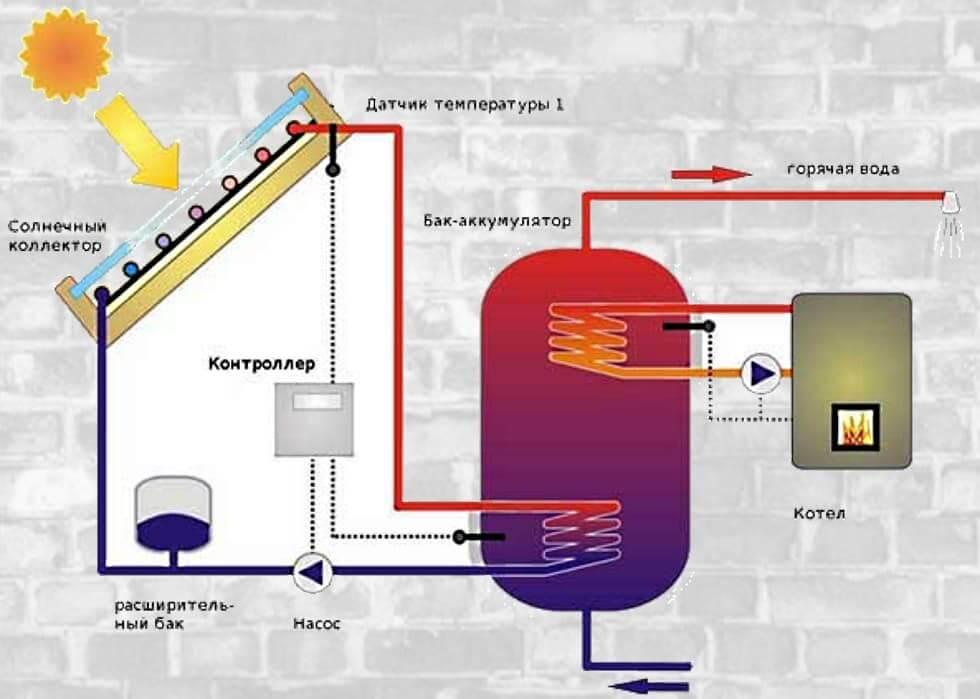 Бівалентна низькотемпературна система опалення.