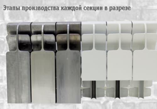 Радіатор опалення алюмінієвий, секціїї покроково.