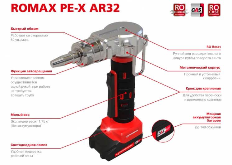 Rothenberger ROMAX PE-X AR32