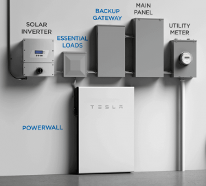 Tesla-Powerwall сонячне рішення від ТЕСЛА.