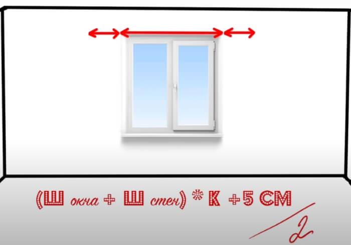 Формула розрахунку тканини для штор.
