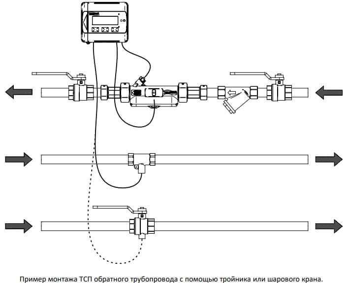 Схема монтажу квартирного лічильника тепла.