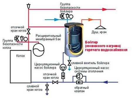 Типова схема підключення бойлера-акумулятора.