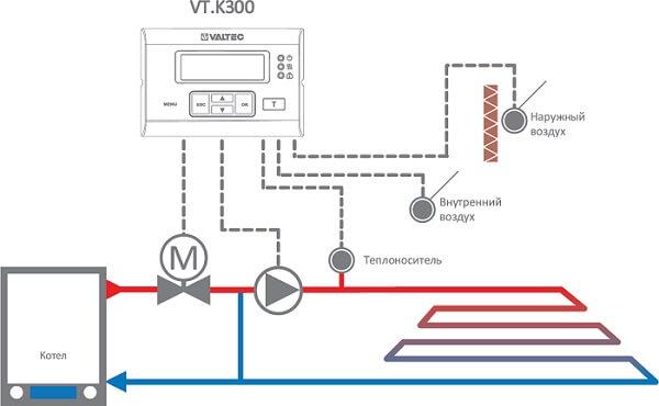 схема контролер для змішувальних вузлів VT.K300