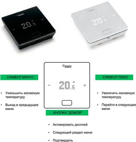 Кімнатний регулятор системи NEA SMART 2.0