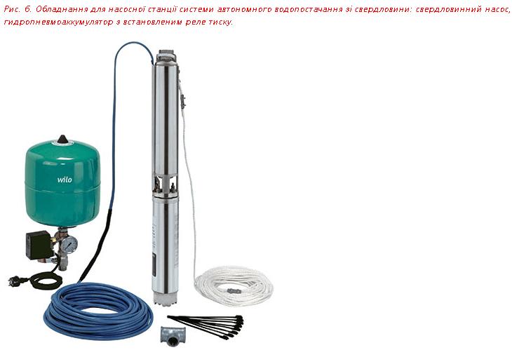 Обладнання для насосної станції системи автономного водопостачання зі свердловини