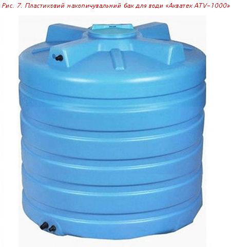 Пластиковий накопичувальний бак для води