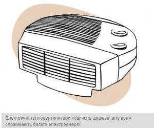 Електричний тепловентилятор.